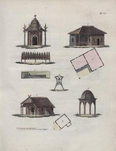 Plaat IX (Gijsbert van Laar, Magazijn van tuinsieraaden)